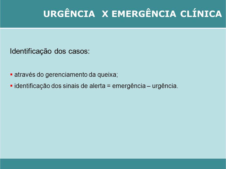 URGÊNCIA X EMERGÊNCIA CLÍNICA