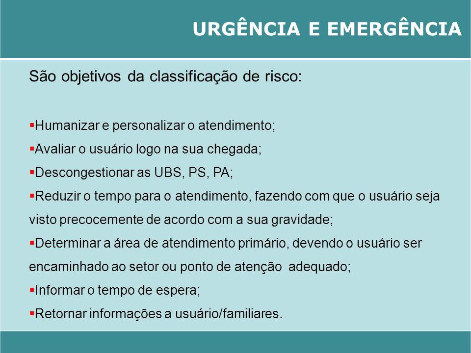 URGÊNCIA E EMERGÊNCIA São objetivos da classificação de risco: