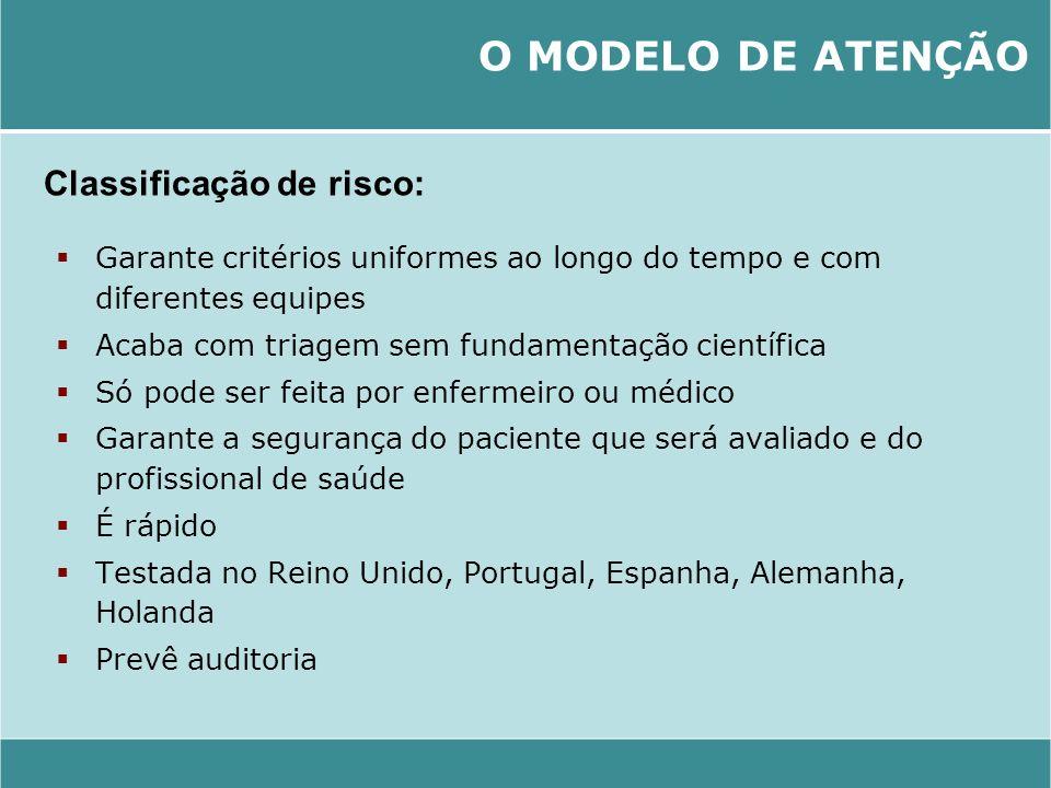 O MODELO DE ATENÇÃO Classificação de risco: