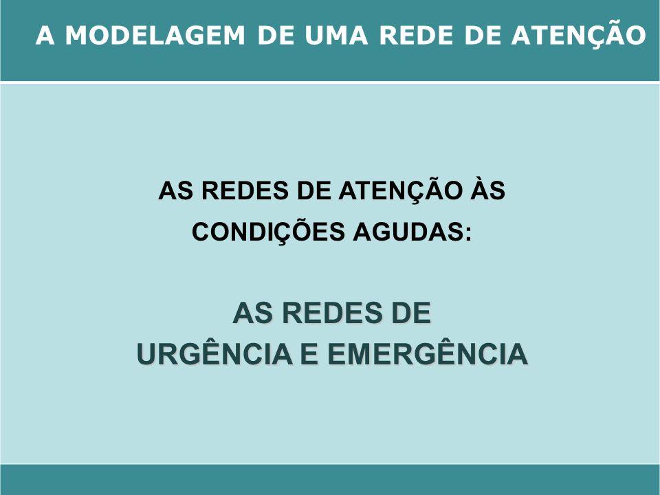 AS REDES DE URGÊNCIA E EMERGÊNCIA
