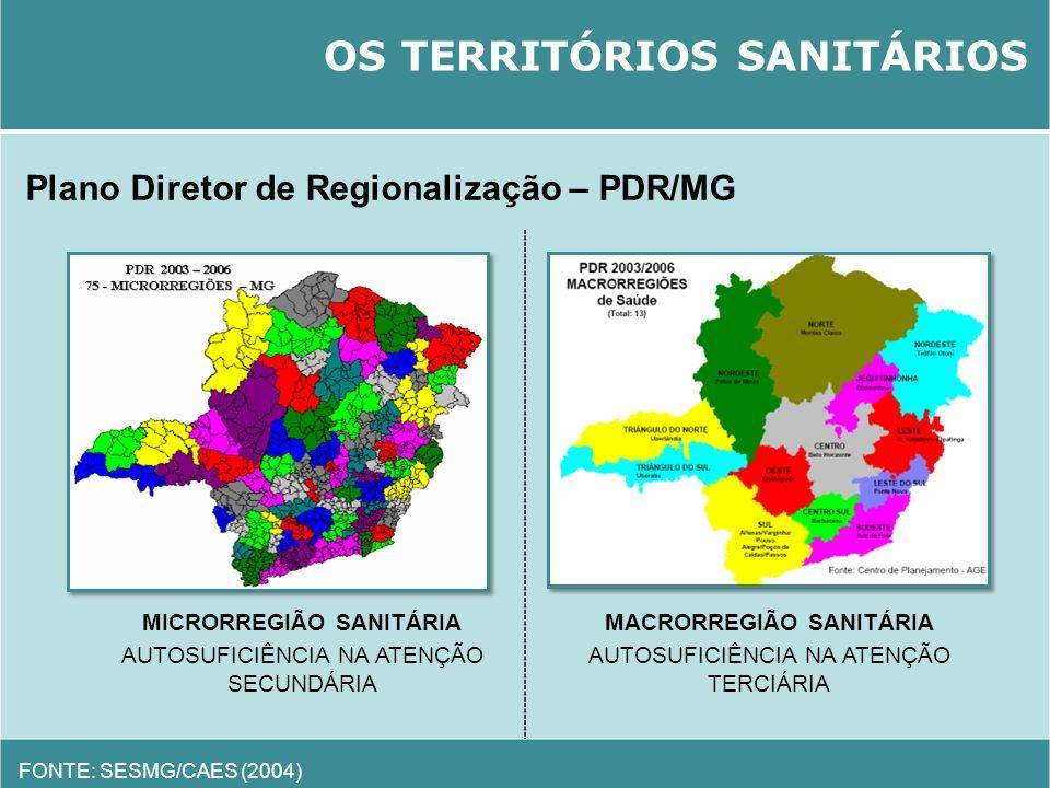MICRORREGIÃO SANITÁRIA MACRORREGIÃO SANITÁRIA
