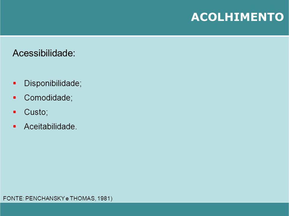 ACOLHIMENTO Acessibilidade: Disponibilidade; Comodidade; Custo;