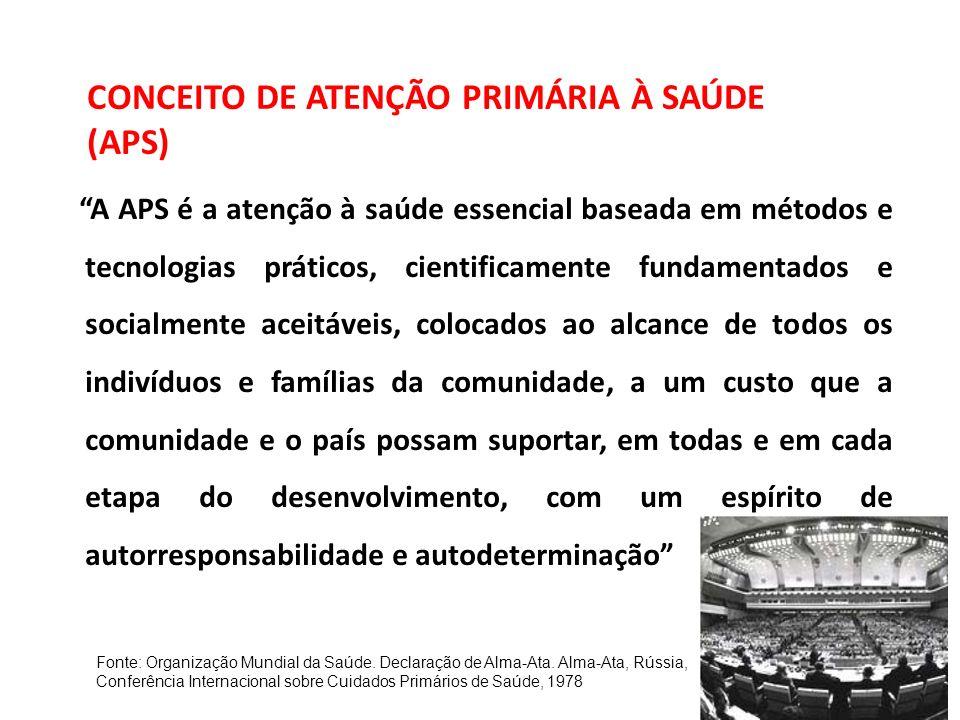 CONCEITO DE ATENÇÃO PRIMÁRIA À SAÚDE (APS)