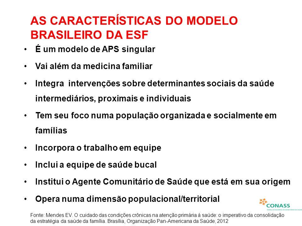 AS CARACTERÍSTICAS DO MODELO BRASILEIRO DA ESF