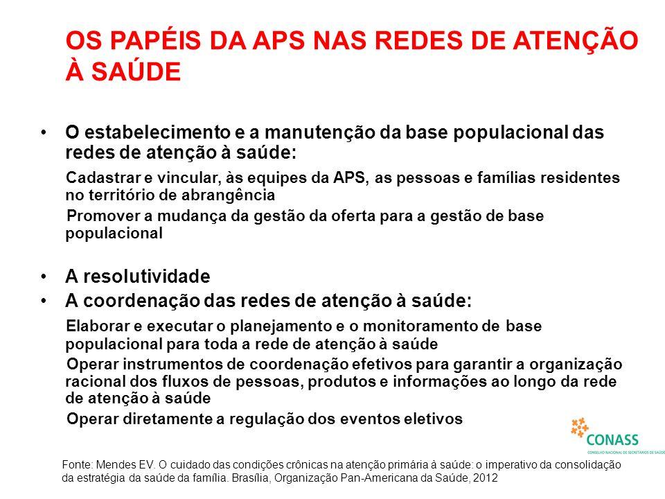 OS PAPÉIS DA APS NAS REDES DE ATENÇÃO À SAÚDE