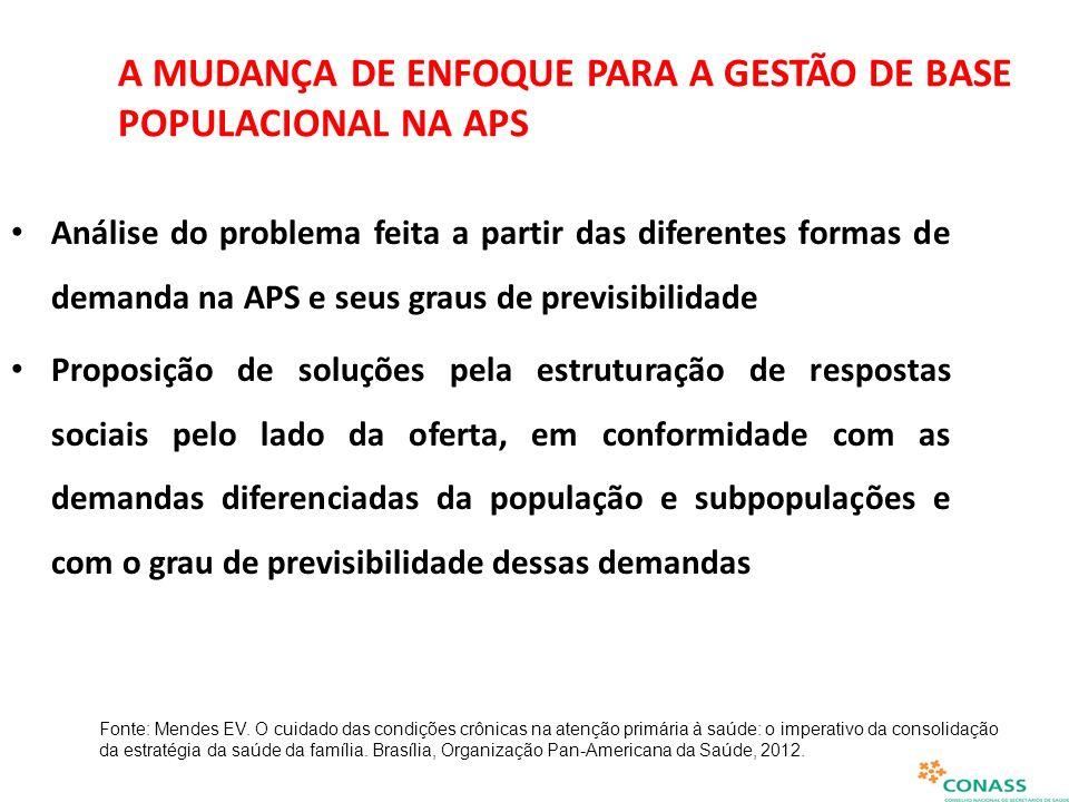 A MUDANÇA DE ENFOQUE PARA A GESTÃO DE BASE POPULACIONAL NA APS