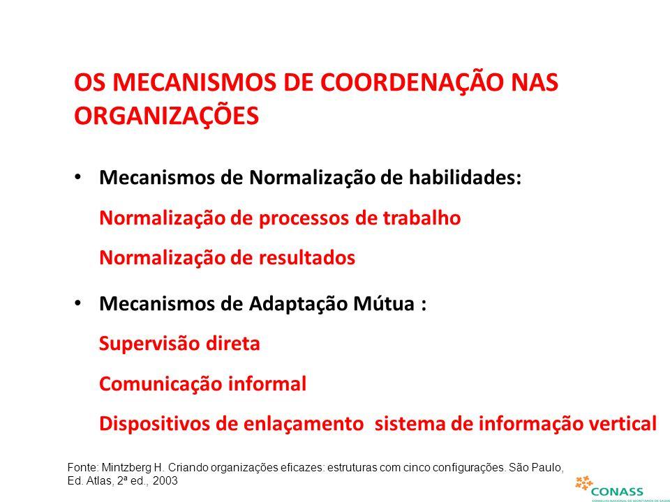 OS MECANISMOS DE COORDENAÇÃO NAS ORGANIZAÇÕES