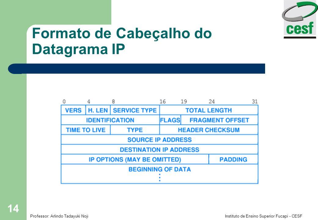 Formato de Cabeçalho do Datagrama IP
