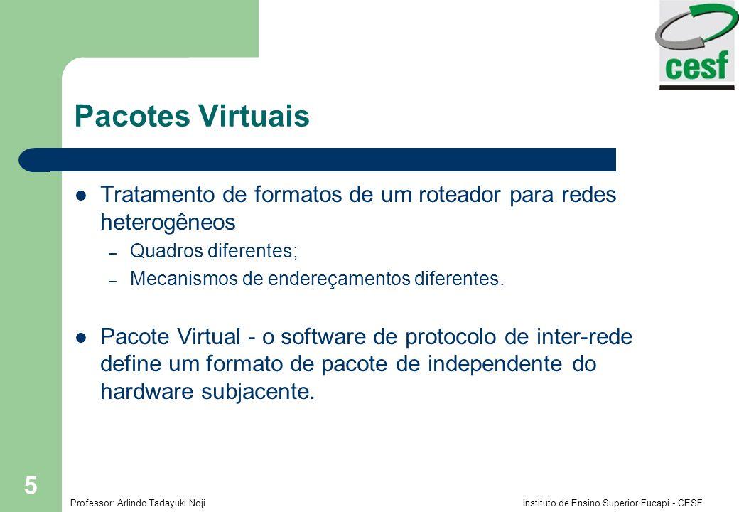 Pacotes Virtuais Tratamento de formatos de um roteador para redes heterogêneos. Quadros diferentes;