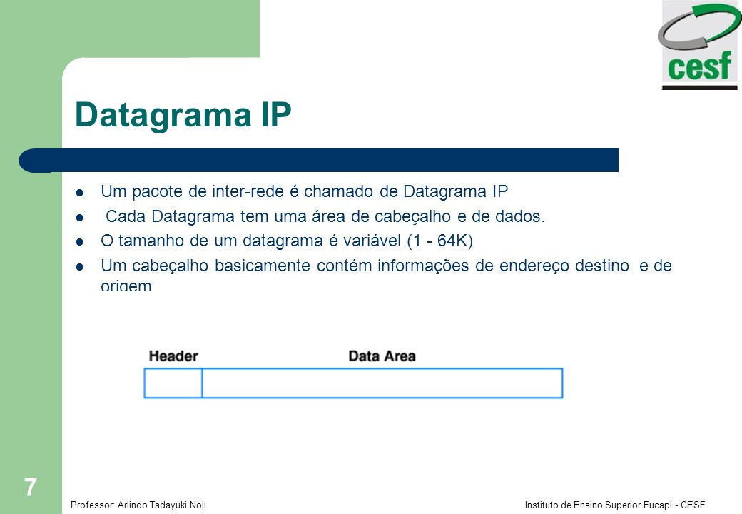 Datagrama IP Um pacote de inter-rede é chamado de Datagrama IP