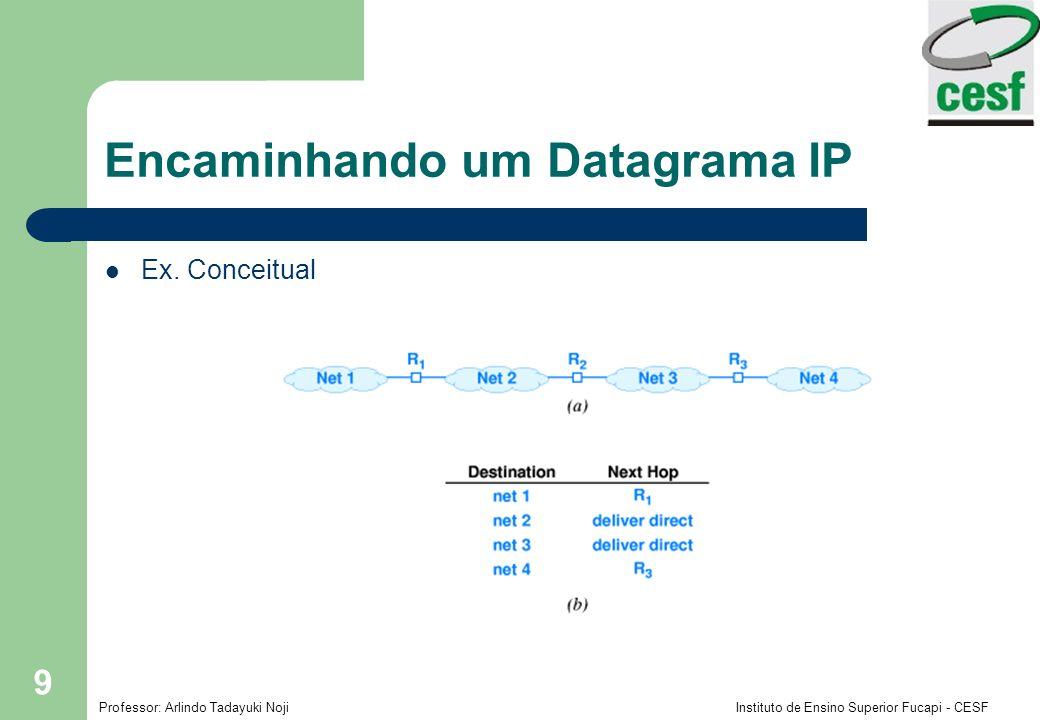 Encaminhando um Datagrama IP