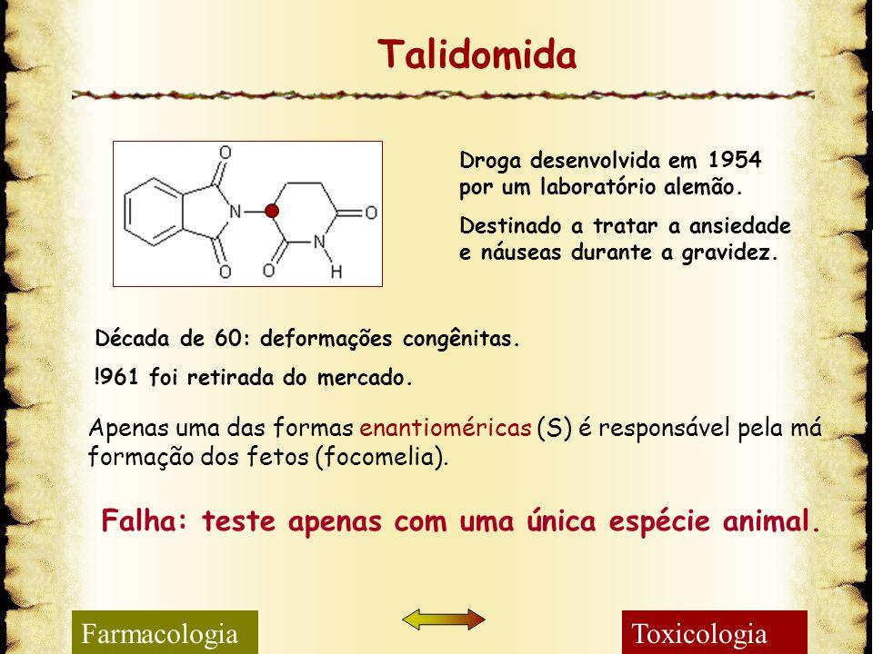 Talidomida Falha: teste apenas com uma única espécie animal.