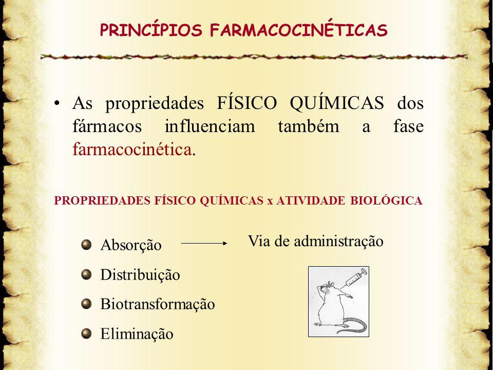 PROPRIEDADES FÍSICO QUÍMICAS x ATIVIDADE BIOLÓGICA
