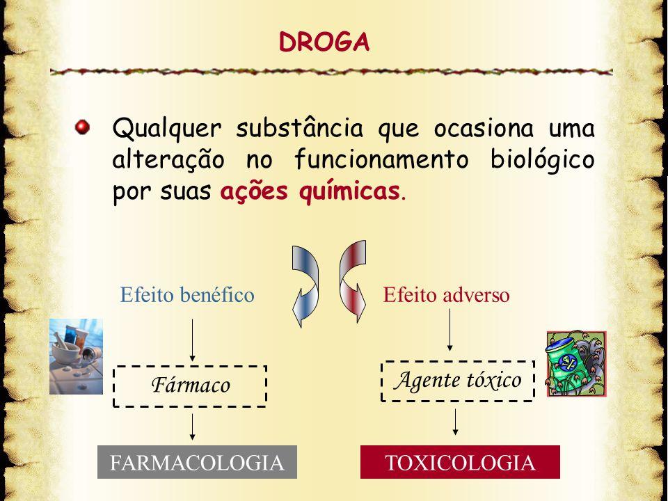 DROGA Qualquer substância que ocasiona uma alteração no funcionamento biológico por suas ações químicas.