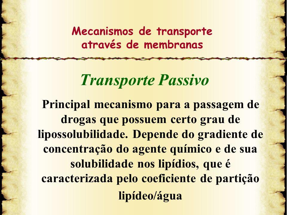 Mecanismos de transporte através de membranas