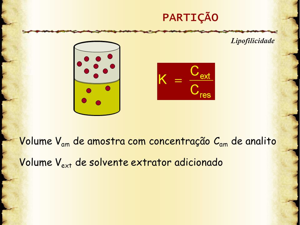 PARTIÇÃO Volume Vam de amostra com concentração Cam de analito