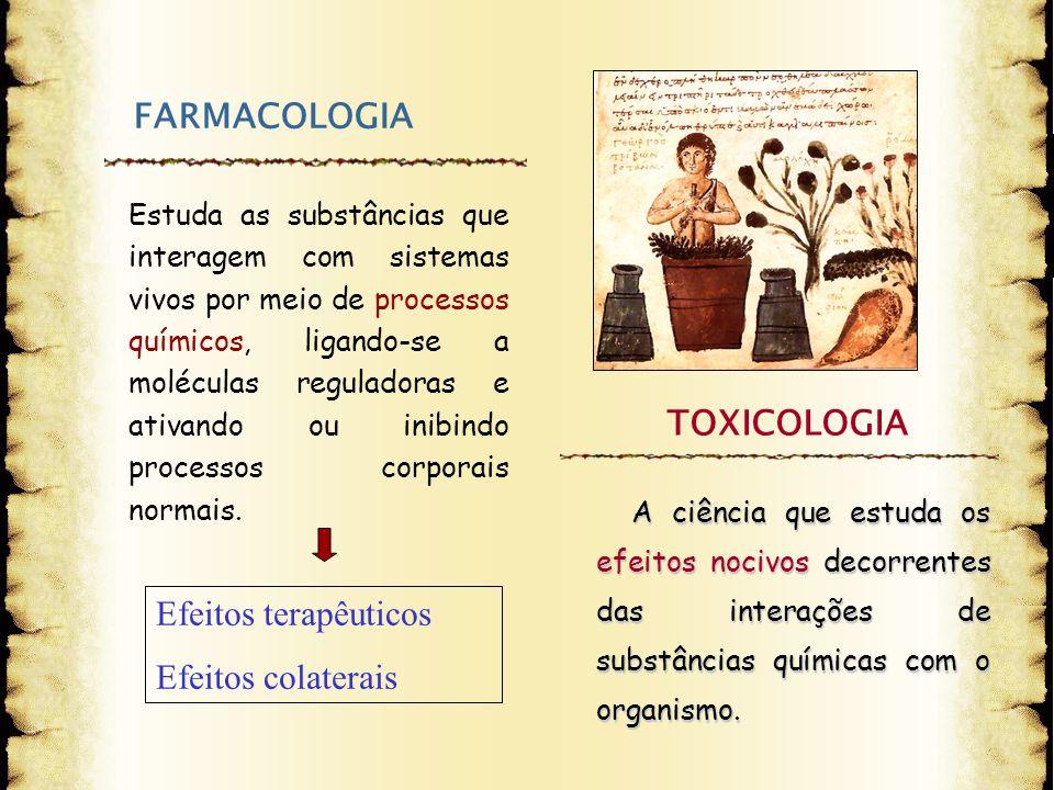 FARMACOLOGIA TOXICOLOGIA