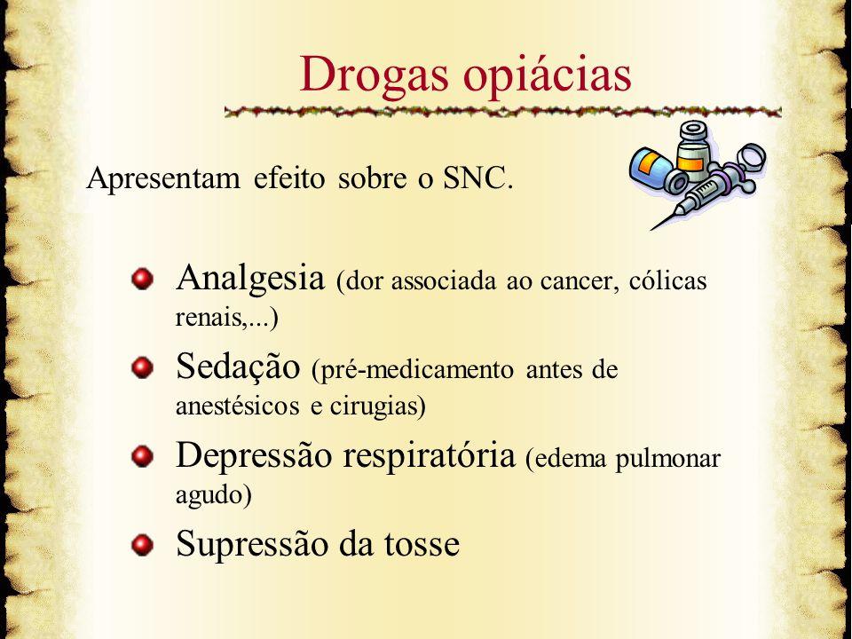 Drogas opiáciasApresentam efeito sobre o SNC. Analgesia (dor associada ao cancer, cólicas renais,...)