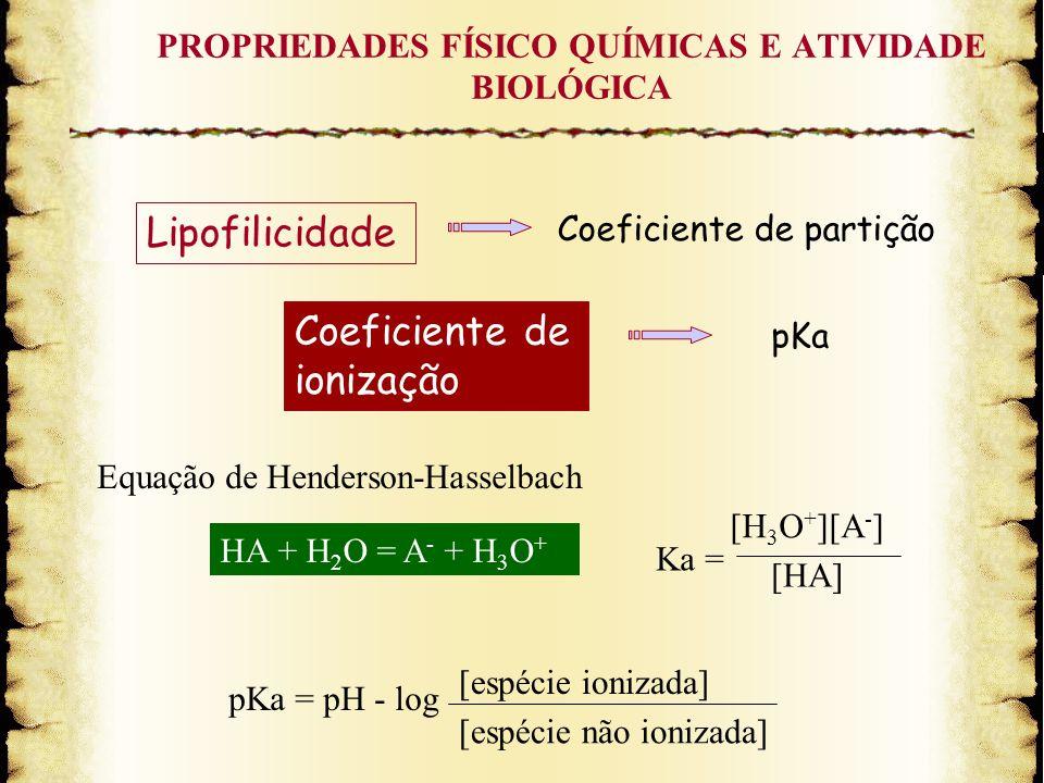 PROPRIEDADES FÍSICO QUÍMICAS E ATIVIDADE BIOLÓGICA