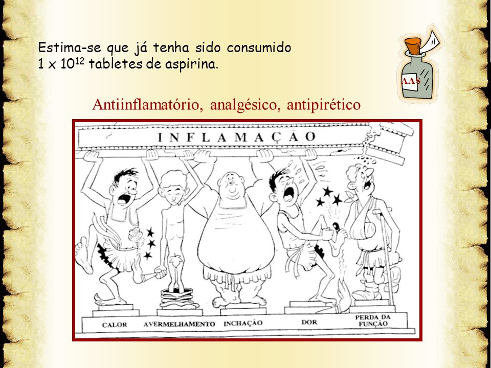 Antiinflamatório, analgésico, antipirético
