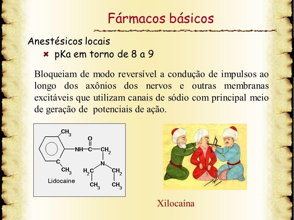 Fármacos básicos Anestésicos locais pKa em torno de 8 a 9