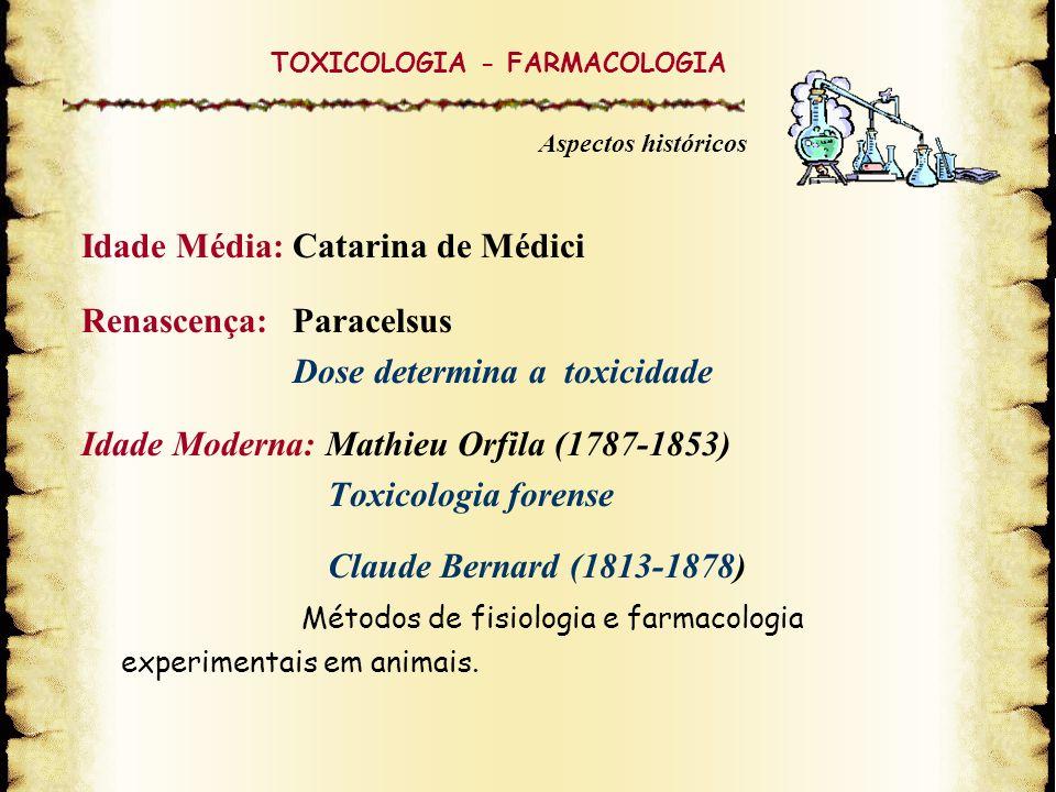 TOXICOLOGIA - FARMACOLOGIA