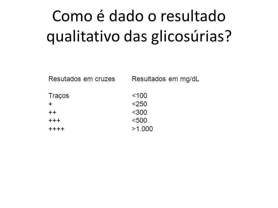 Como é dado o resultado qualitativo das glicosúrias