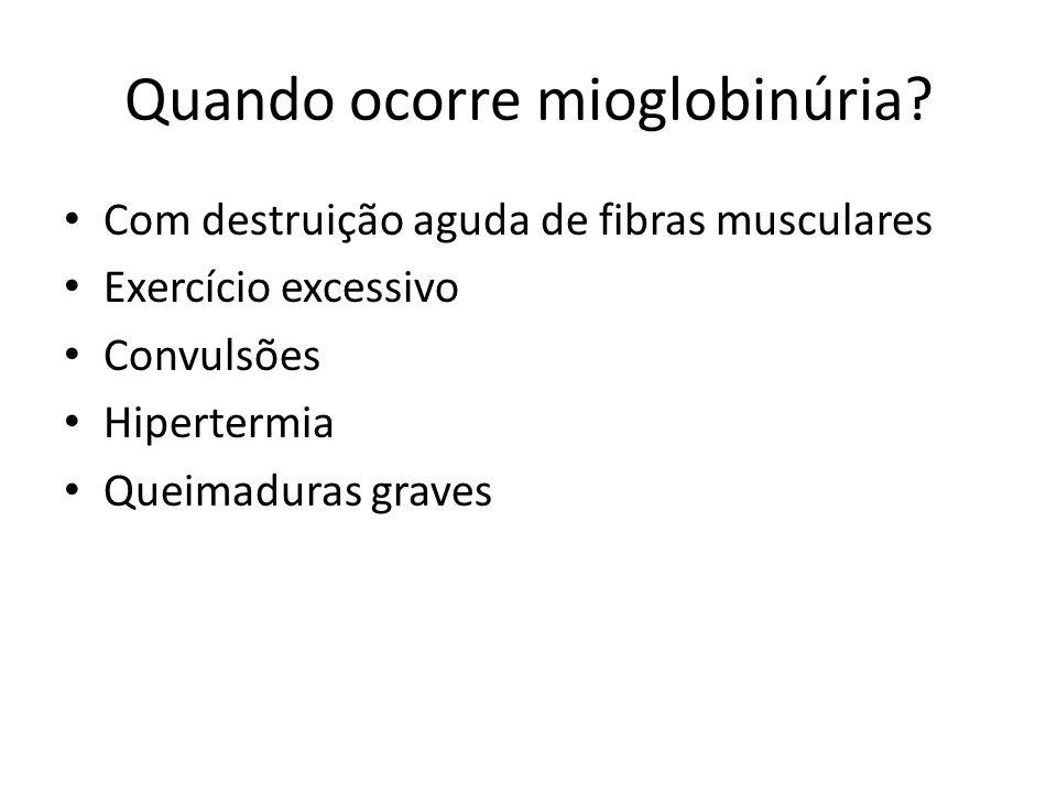 Quando ocorre mioglobinúria