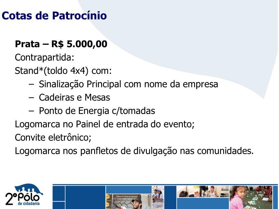 Cotas de Patrocínio Prata – R$ 5.000,00 Contrapartida: