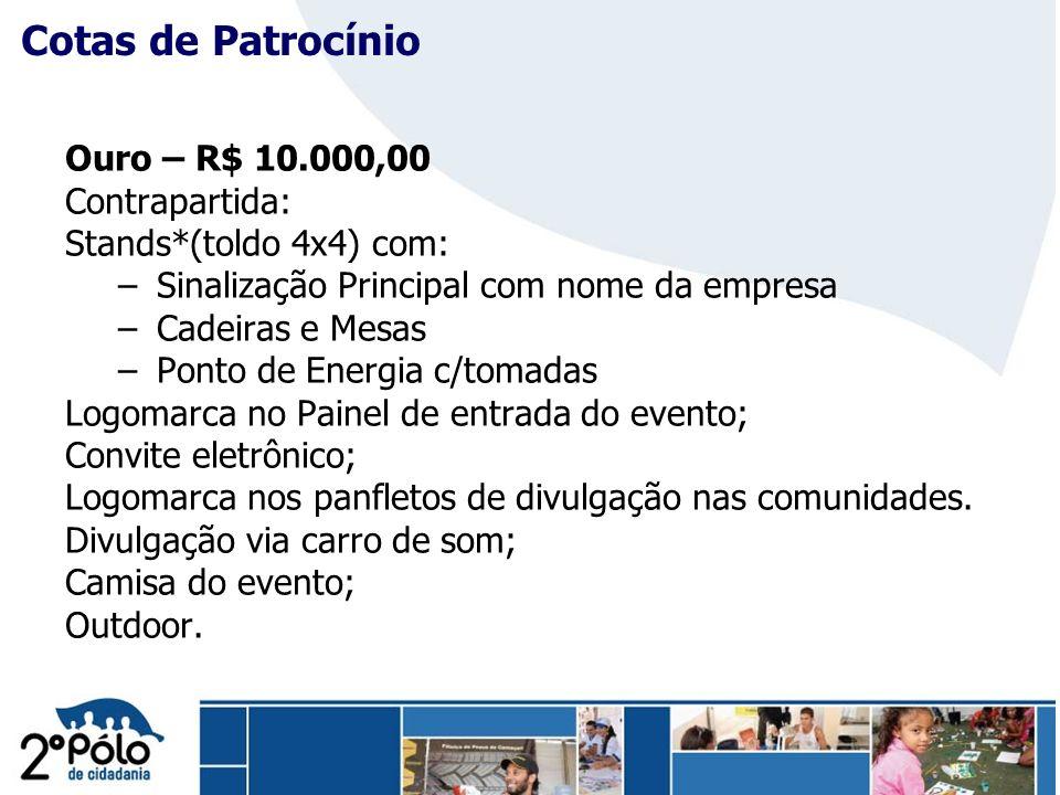 Cotas de Patrocínio Ouro – R$ 10.000,00 Contrapartida: