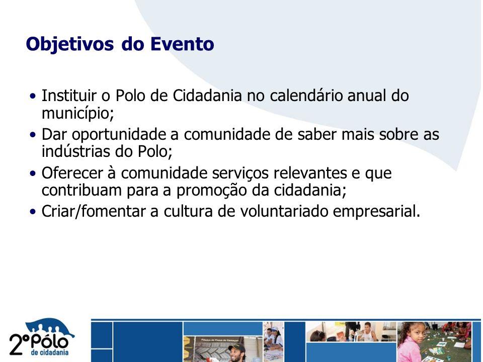 Objetivos do Evento Instituir o Polo de Cidadania no calendário anual do município;