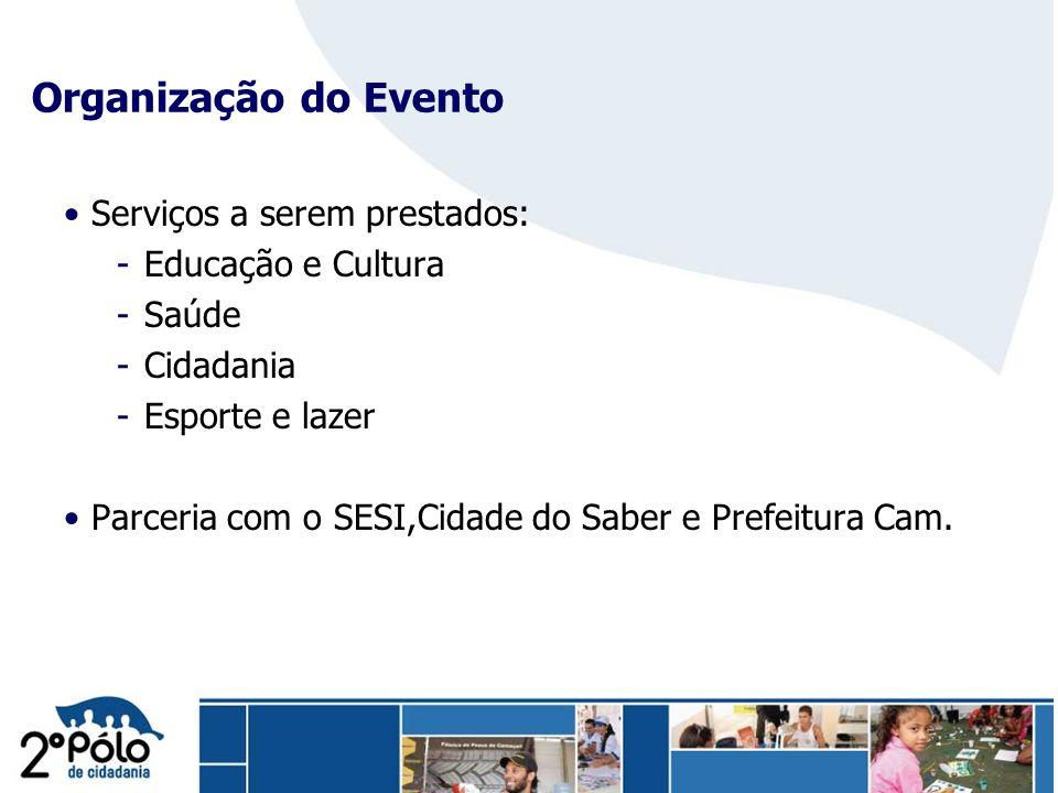 Organização do Evento Serviços a serem prestados: Educação e Cultura