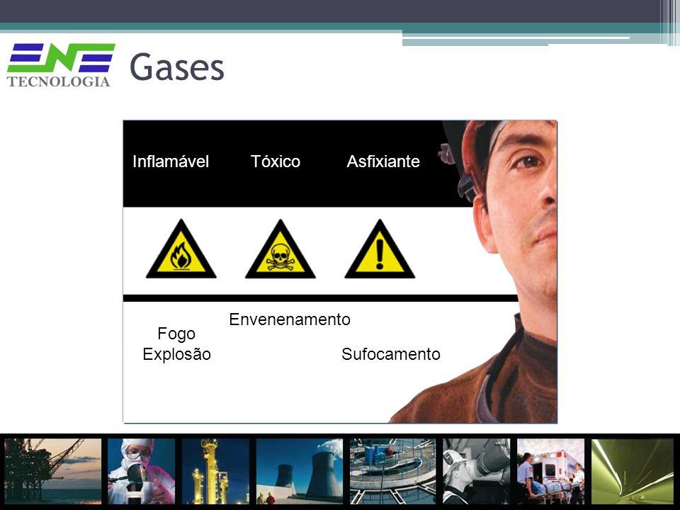 Gases Inflamávell Tóxico Asfixiantee Envenenamento Fogo Explosão
