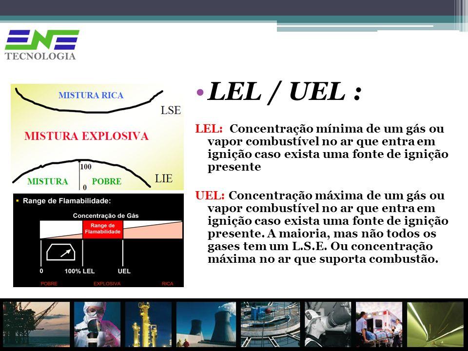 LEL / UEL : LEL: Concentração mínima de um gás ou vapor combustível no ar que entra em ignição caso exista uma fonte de ignição presente.
