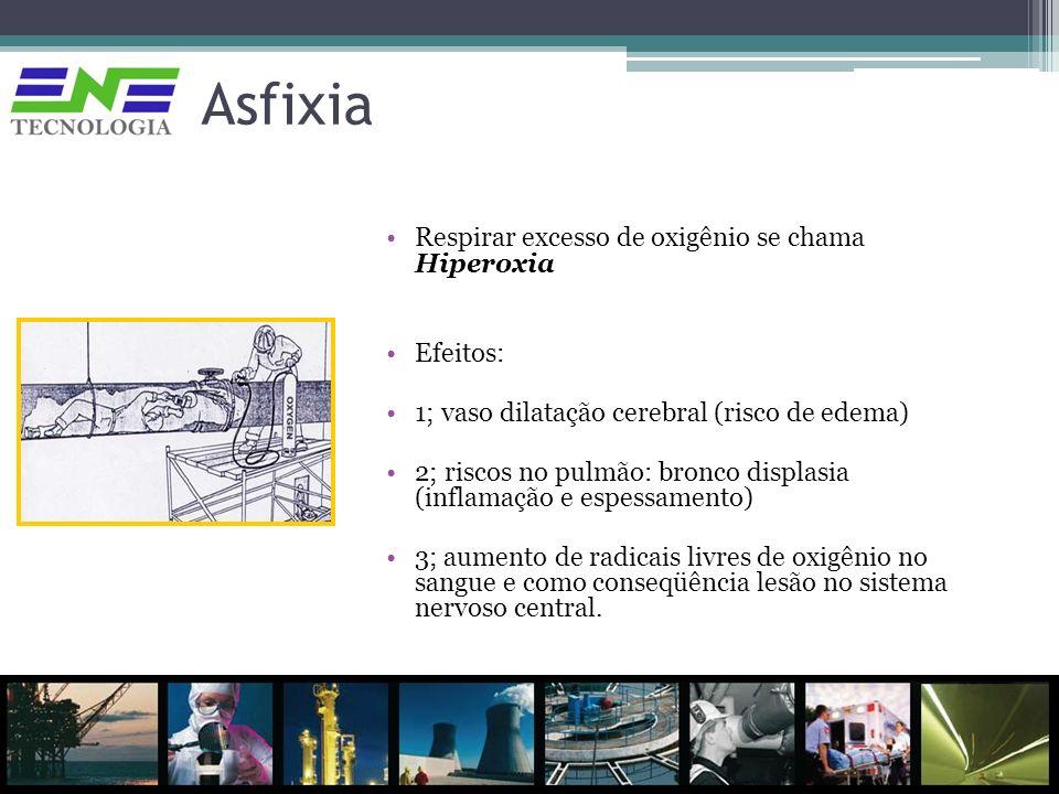 Asfixia Respirar excesso de oxigênio se chama Hiperoxia Efeitos:
