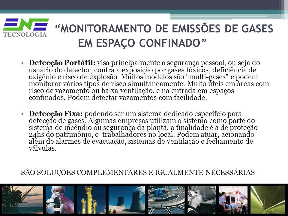 MONITORAMENTO DE EMISSÕES DE GASES EM ESPAÇO CONFINADO