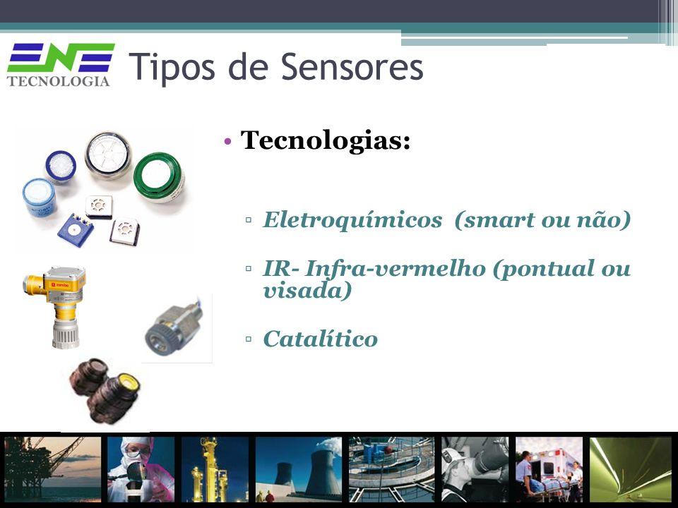 Tipos de Sensores Tecnologias: Eletroquímicos (smart ou não)