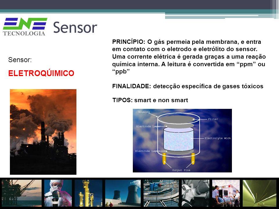 Sensor ELETROQÚIMICO Sensor: