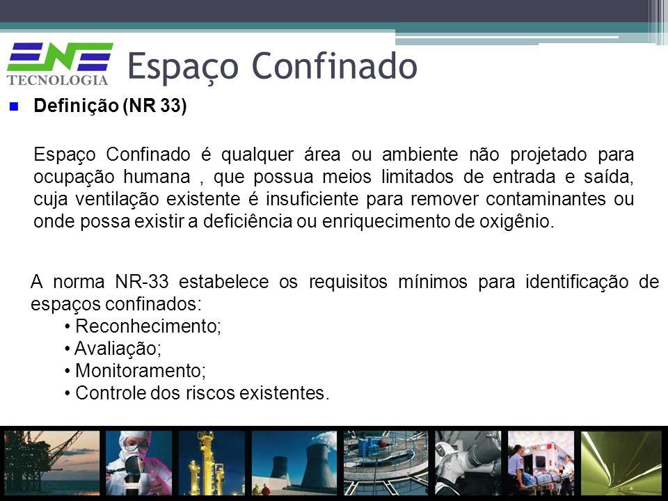 Espaço Confinado Definição (NR 33)