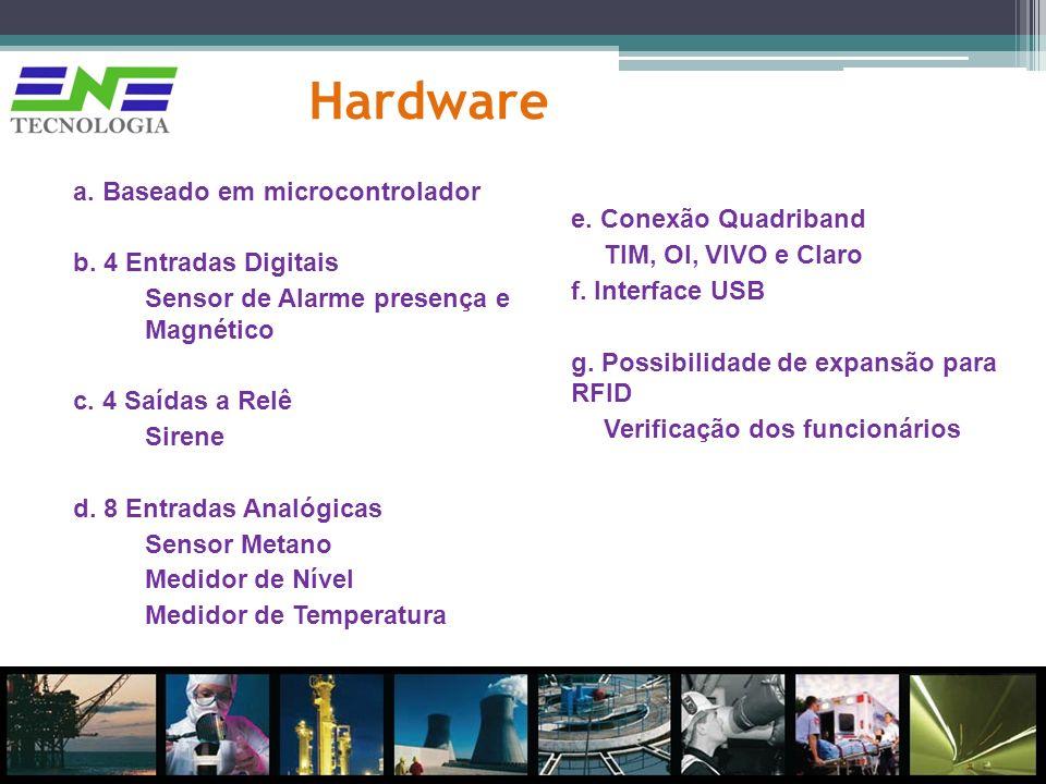 Hardware a. Baseado em microcontrolador e. Conexão Quadriband