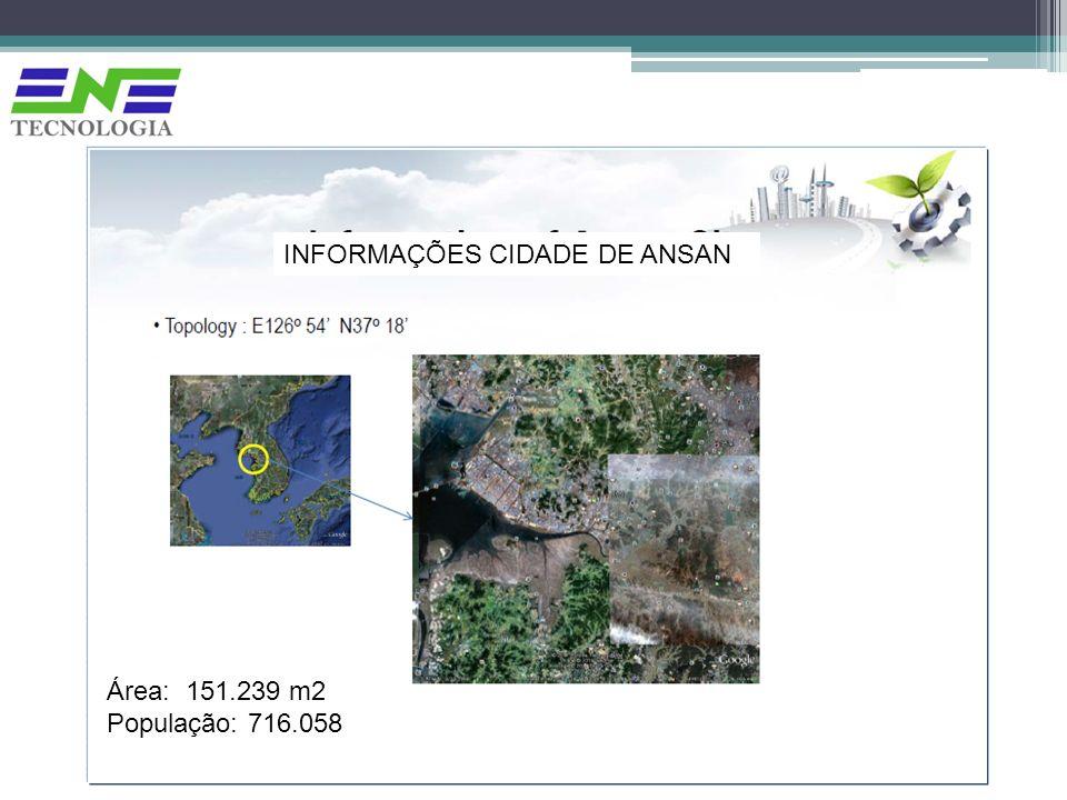 INFORMAÇÕES CIDADE DE ANSAN