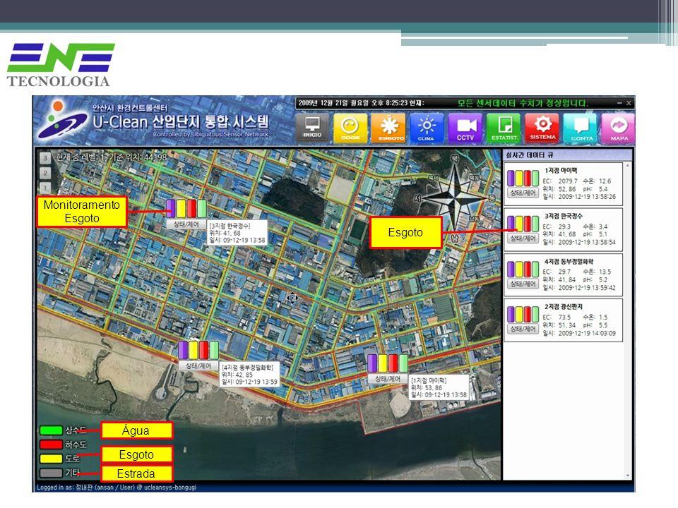 Monitoramento Esgoto Esgoto Água Esgoto Estrada