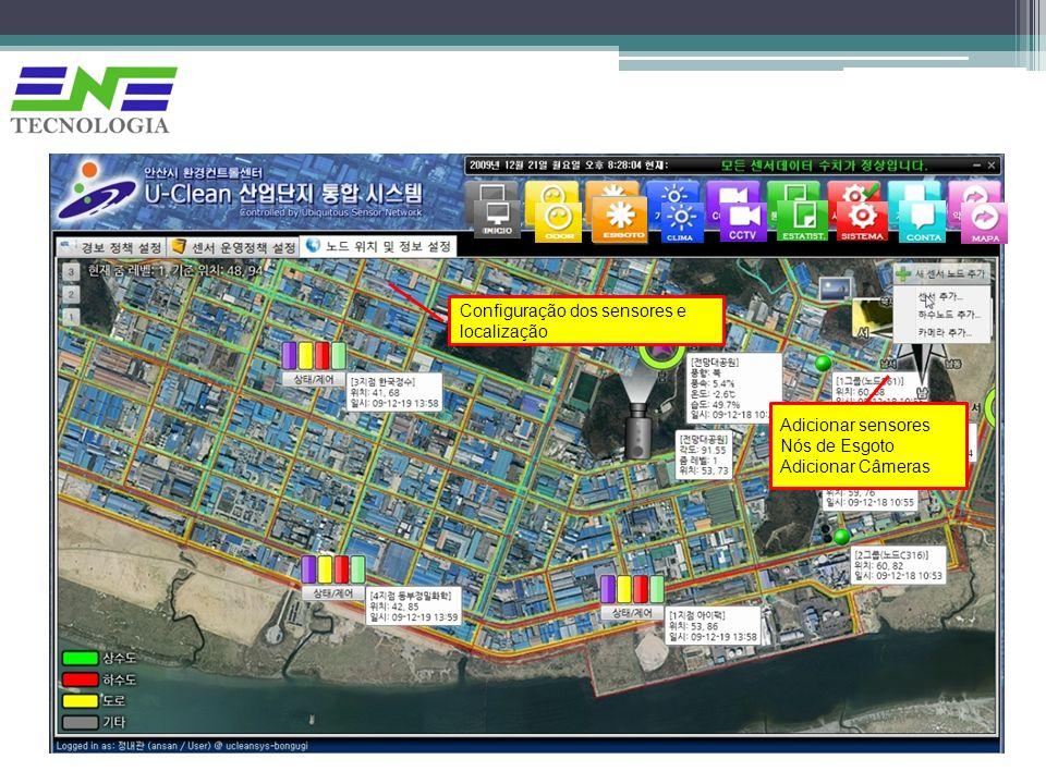 Configuração dos sensores e localização