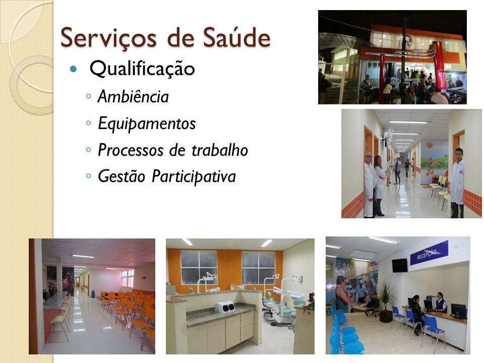 Serviços de Saúde Qualificação Ambiência Equipamentos