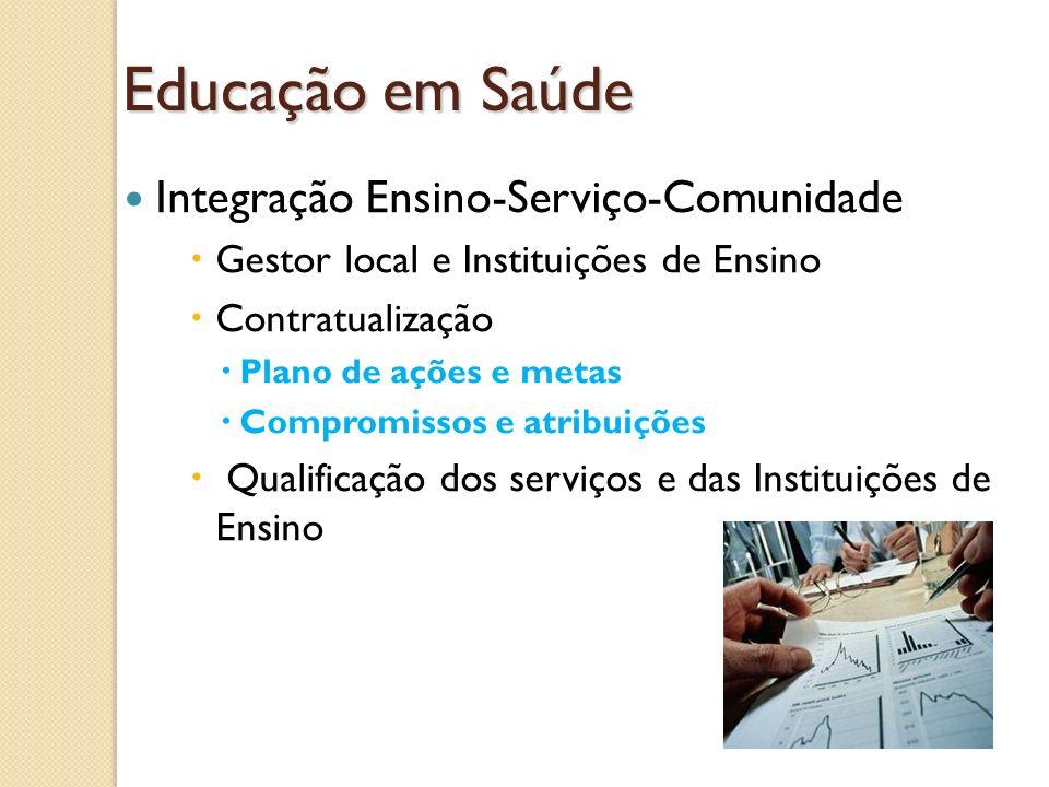Educação em Saúde Integração Ensino-Serviço-Comunidade