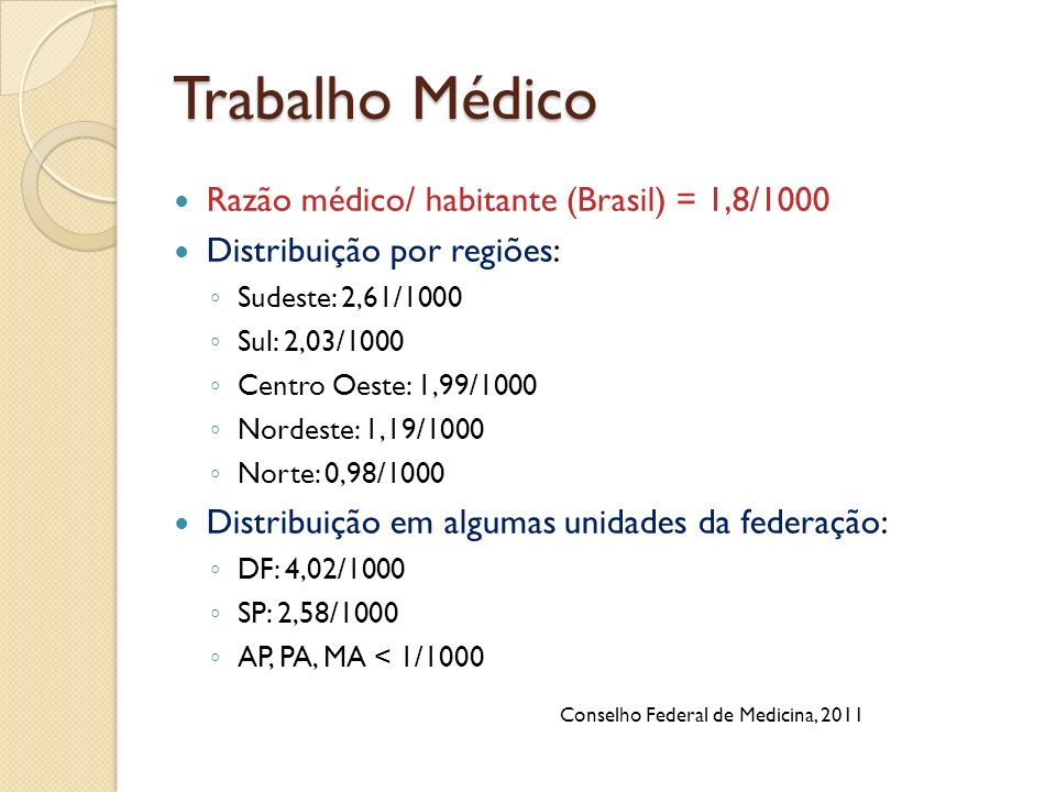 Trabalho Médico Conselho Federal de Medicina, 2011