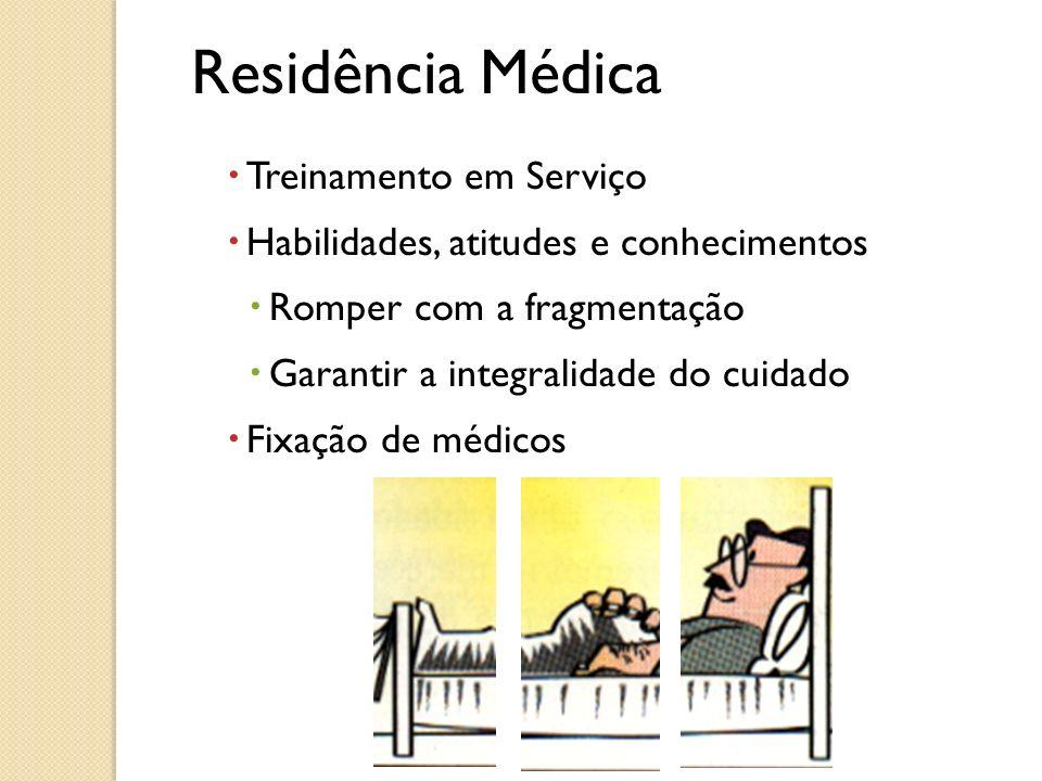 Residência Médica Treinamento em Serviço