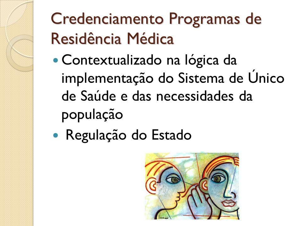 Credenciamento Programas de Residência Médica