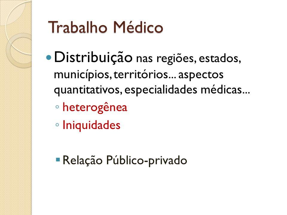 Trabalho Médico Distribuição nas regiões, estados, municípios, territórios... aspectos quantitativos, especialidades médicas...