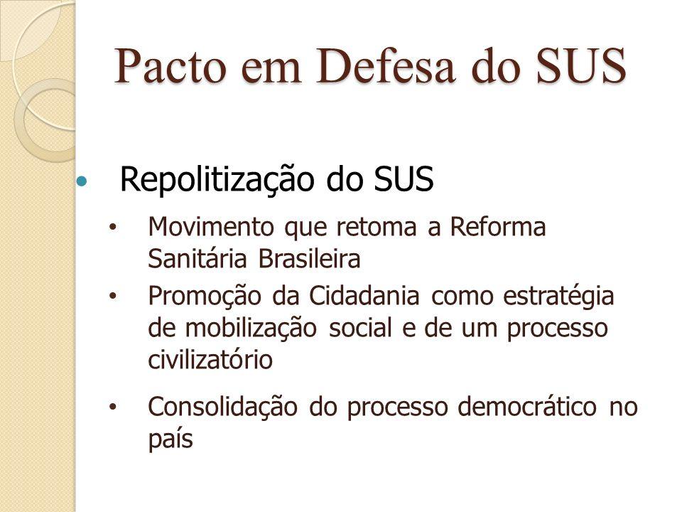 Pacto em Defesa do SUS Repolitização do SUS